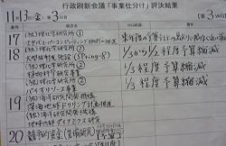 20091113_shiwake03